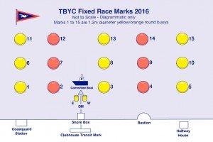 TBYC Race Mark Diagram 2016